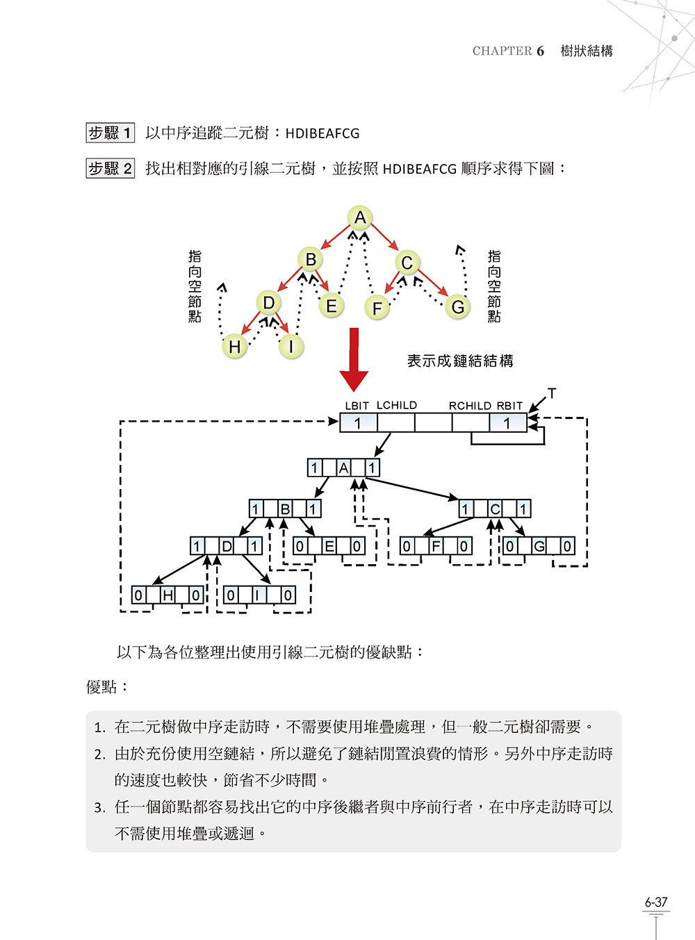 圖解資料結構 -- 使用 C++-preview-12