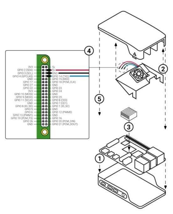 Raspberry Pi 4 Case Fan 外殼風扇模組 (Pi 4 原廠外殼專用)-preview-1