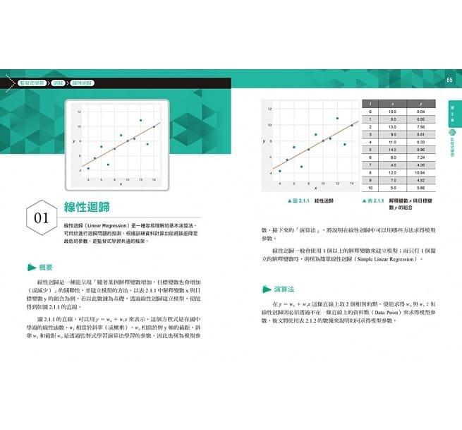 零基礎入門的機器學習圖鑑:2大類機器學習X17種演算法XPython基礎教學,讓你輕鬆學以致用-preview-11