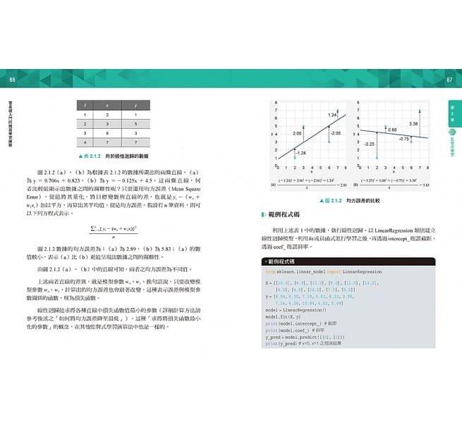 零基礎入門的機器學習圖鑑:2大類機器學習X17種演算法XPython基礎教學,讓你輕鬆學以致用-preview-12