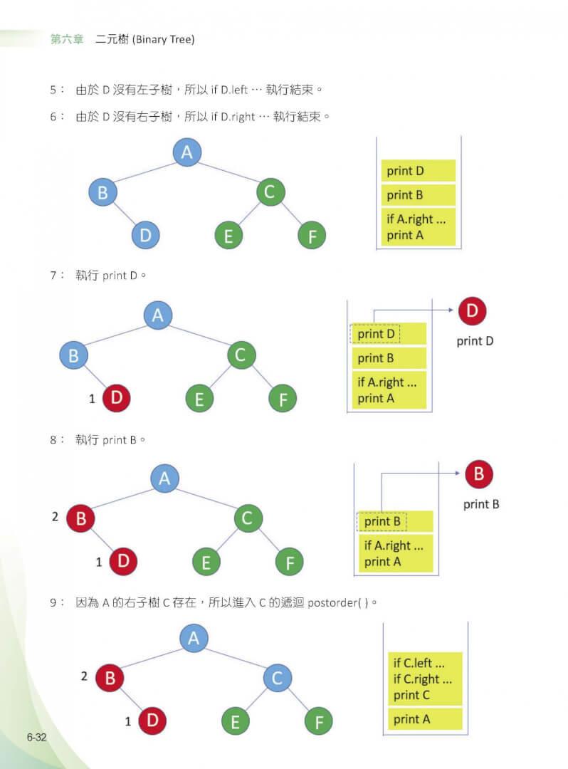 演算法:最強彩色圖鑑 + Python 程式實作 -– 王者歸來 (全彩印刷第二版)-preview-13