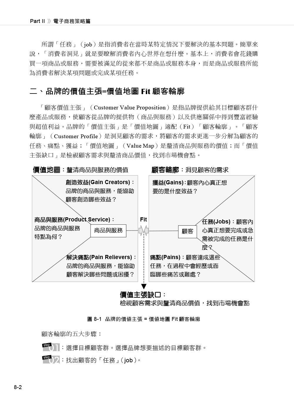 電子商務與網路行銷, 7/e-preview-2