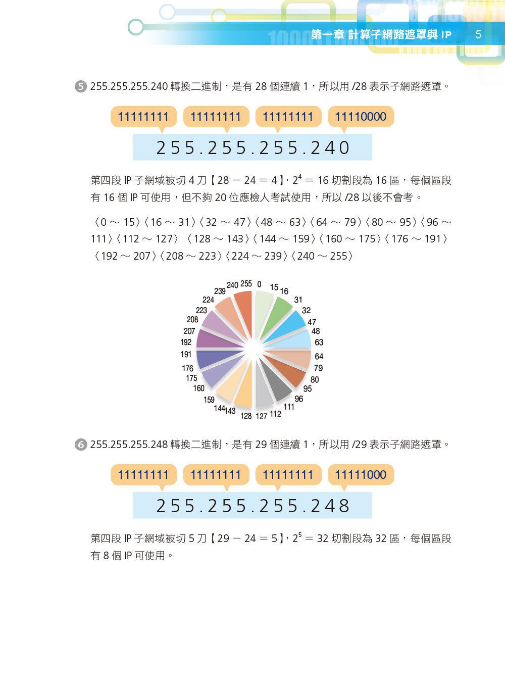 網路架設丙級技能檢定學術科 2021版-preview-4