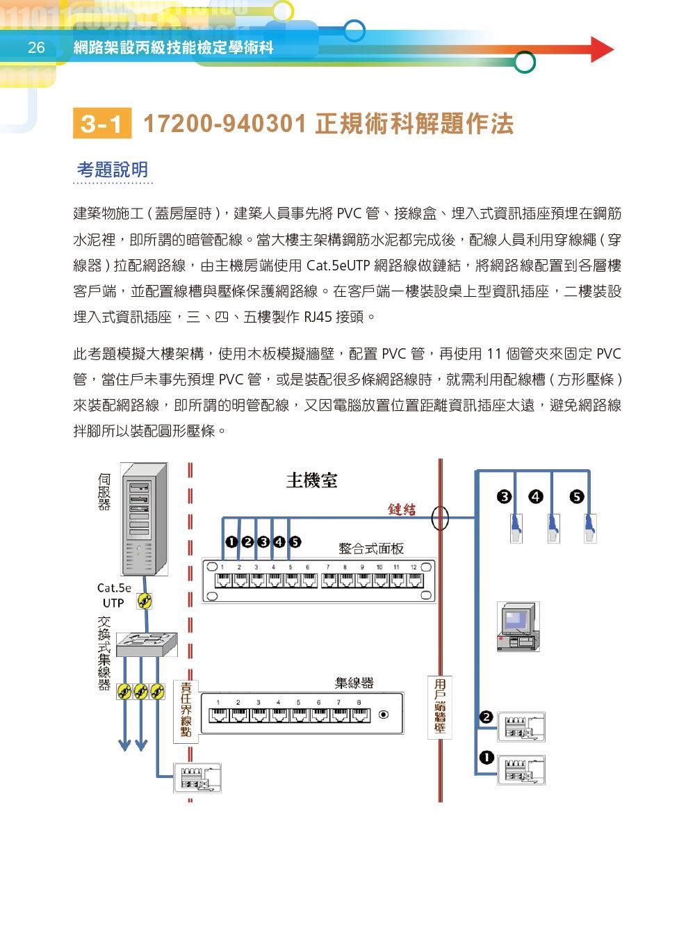 網路架設丙級技能檢定學術科 2021版-preview-5