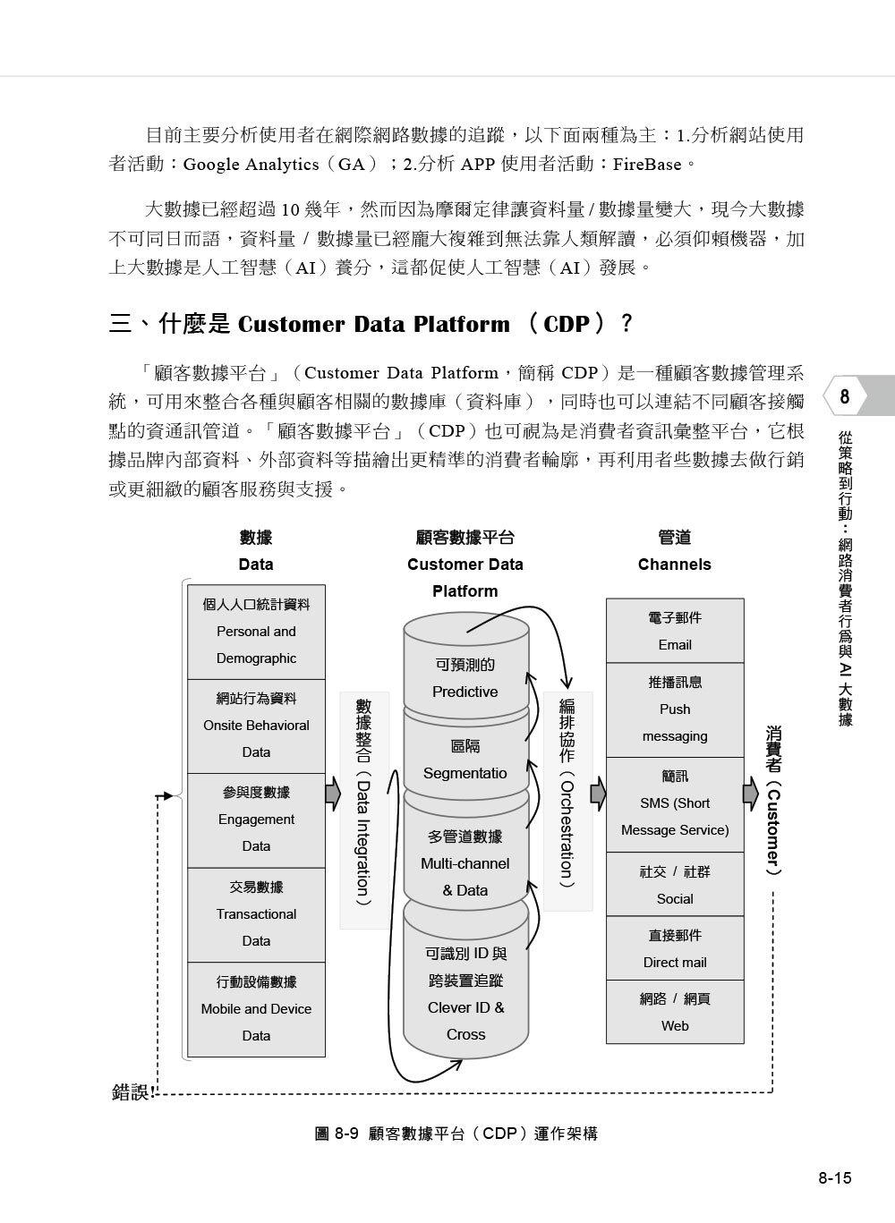 電子商務與網路行銷, 7/e-preview-7