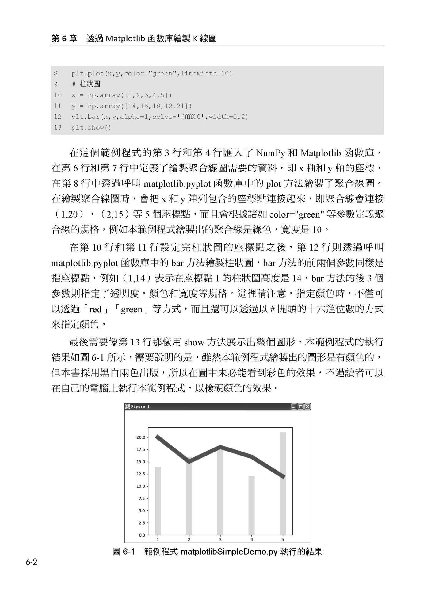 股票發大財:用 Python 預測玩轉股市高手精解-preview-9