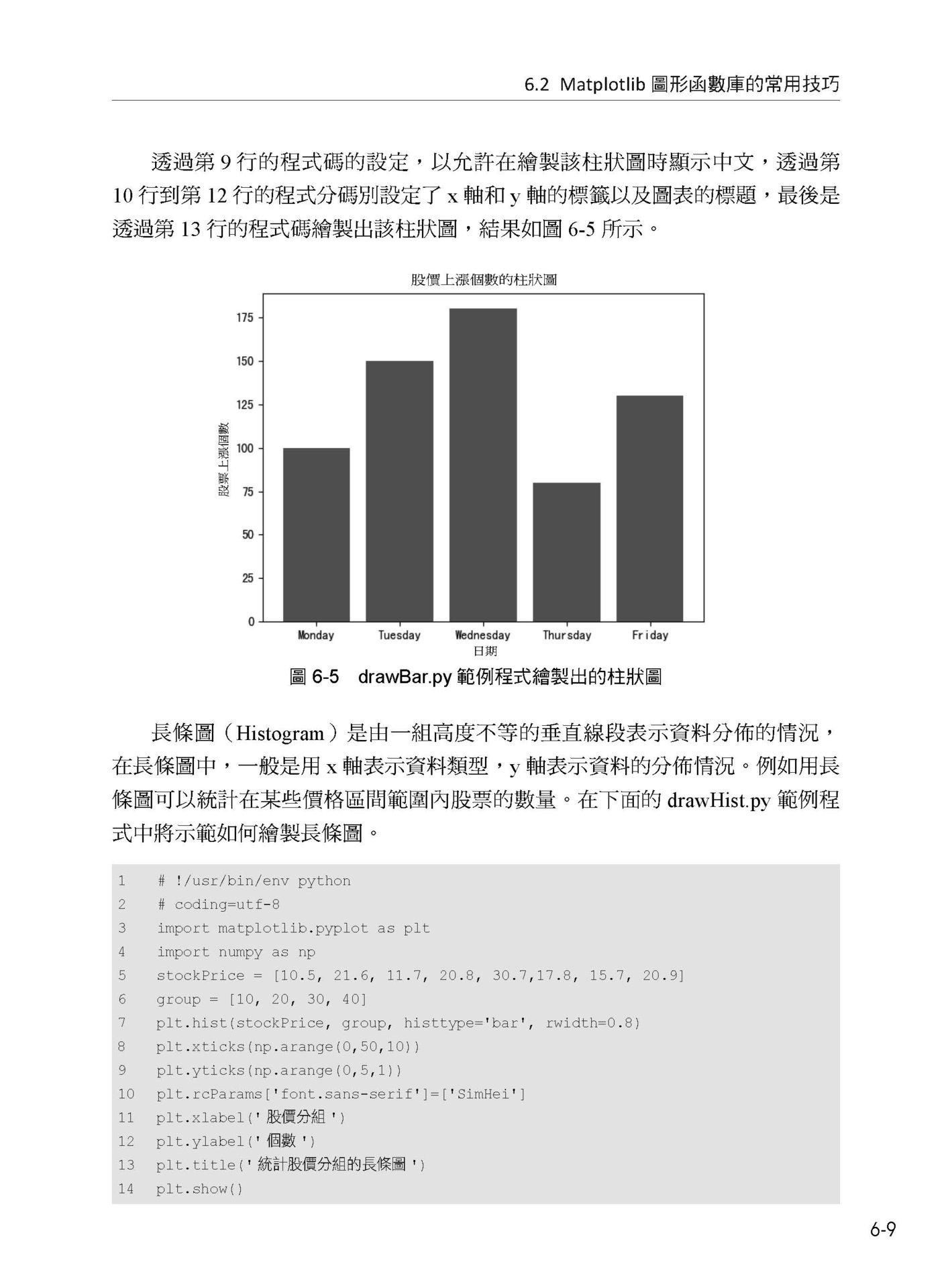 股票發大財:用 Python 預測玩轉股市高手精解-preview-11