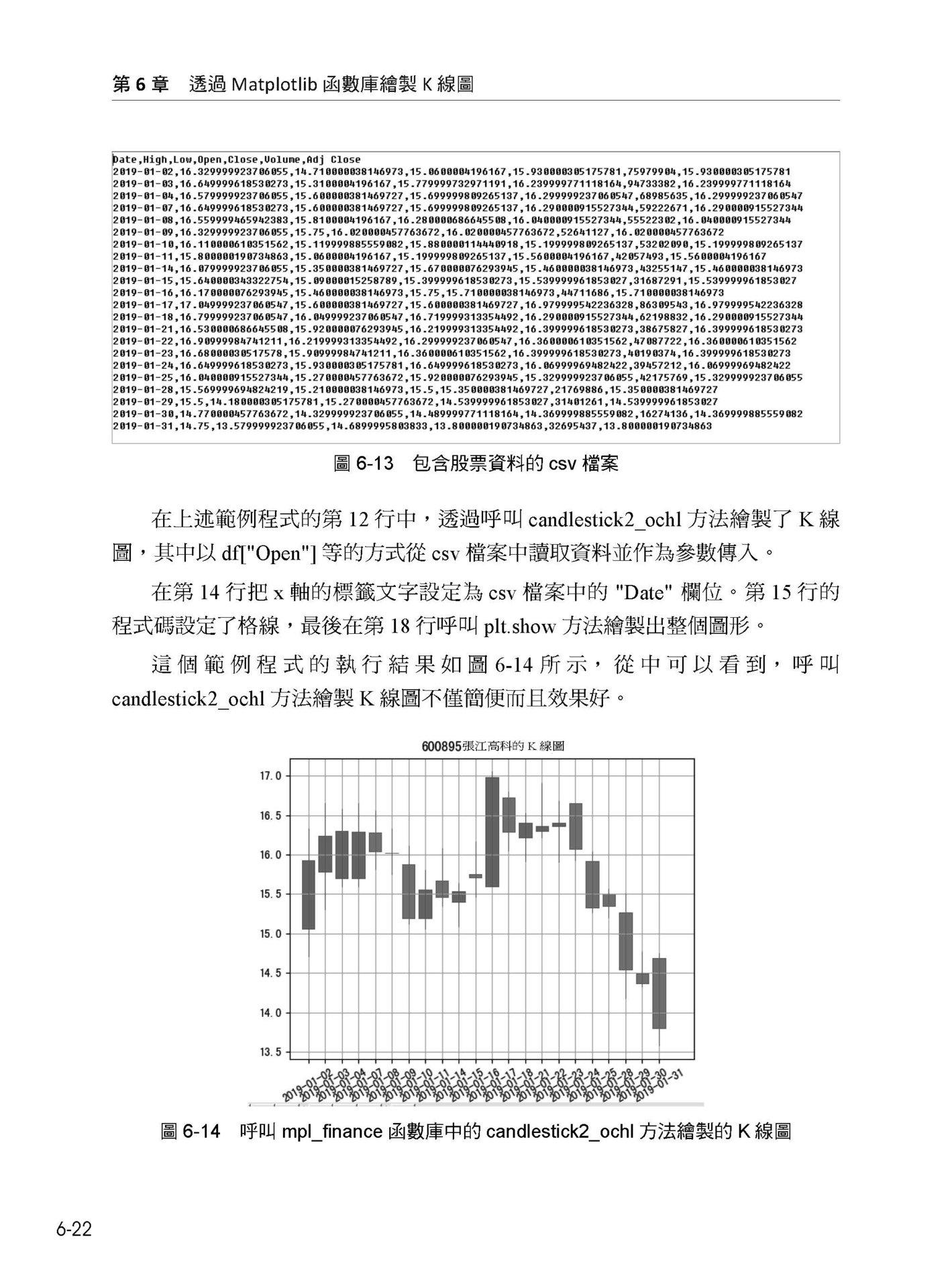 股票發大財:用 Python 預測玩轉股市高手精解-preview-13
