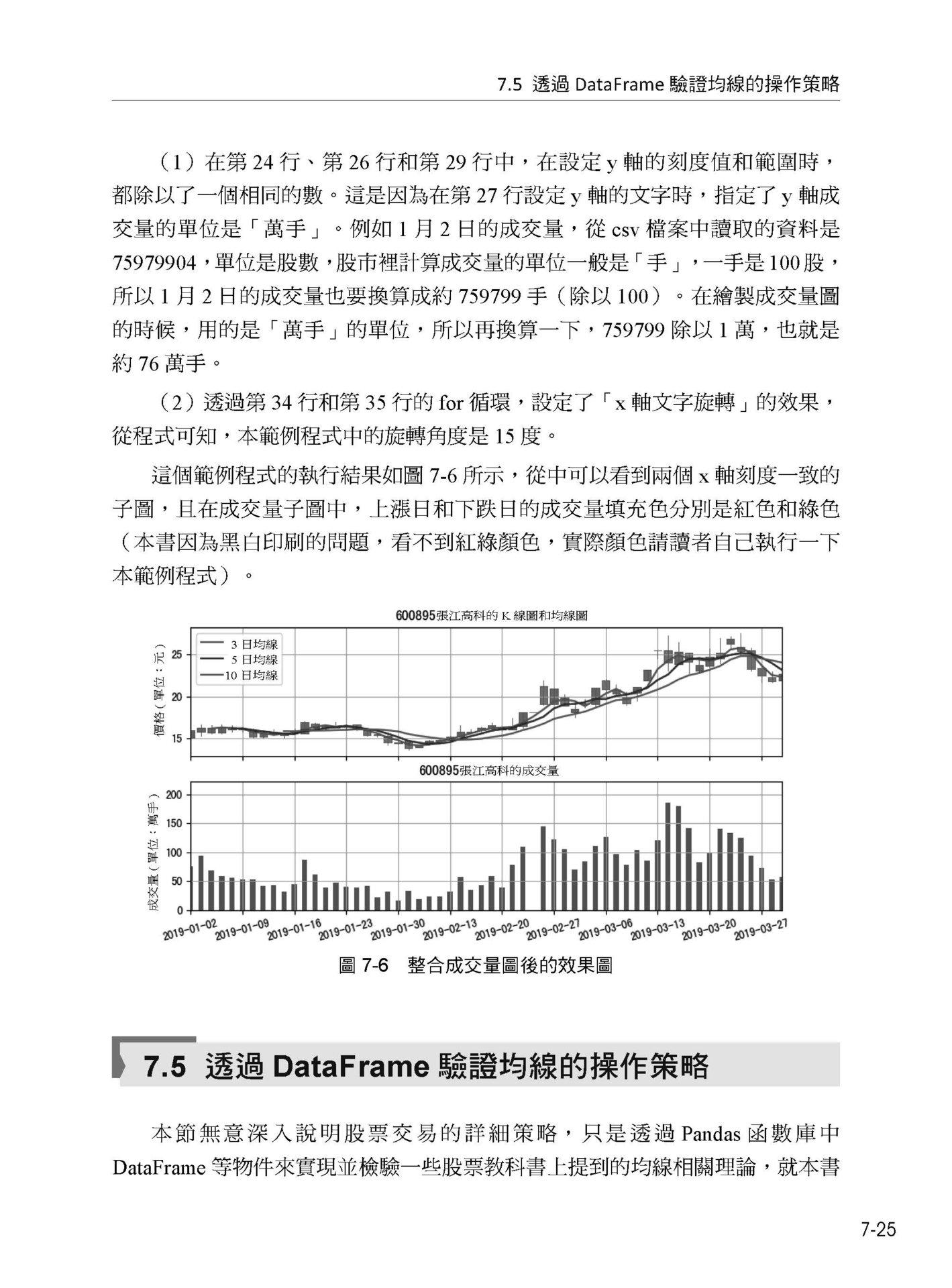 股票發大財:用 Python 預測玩轉股市高手精解-preview-15