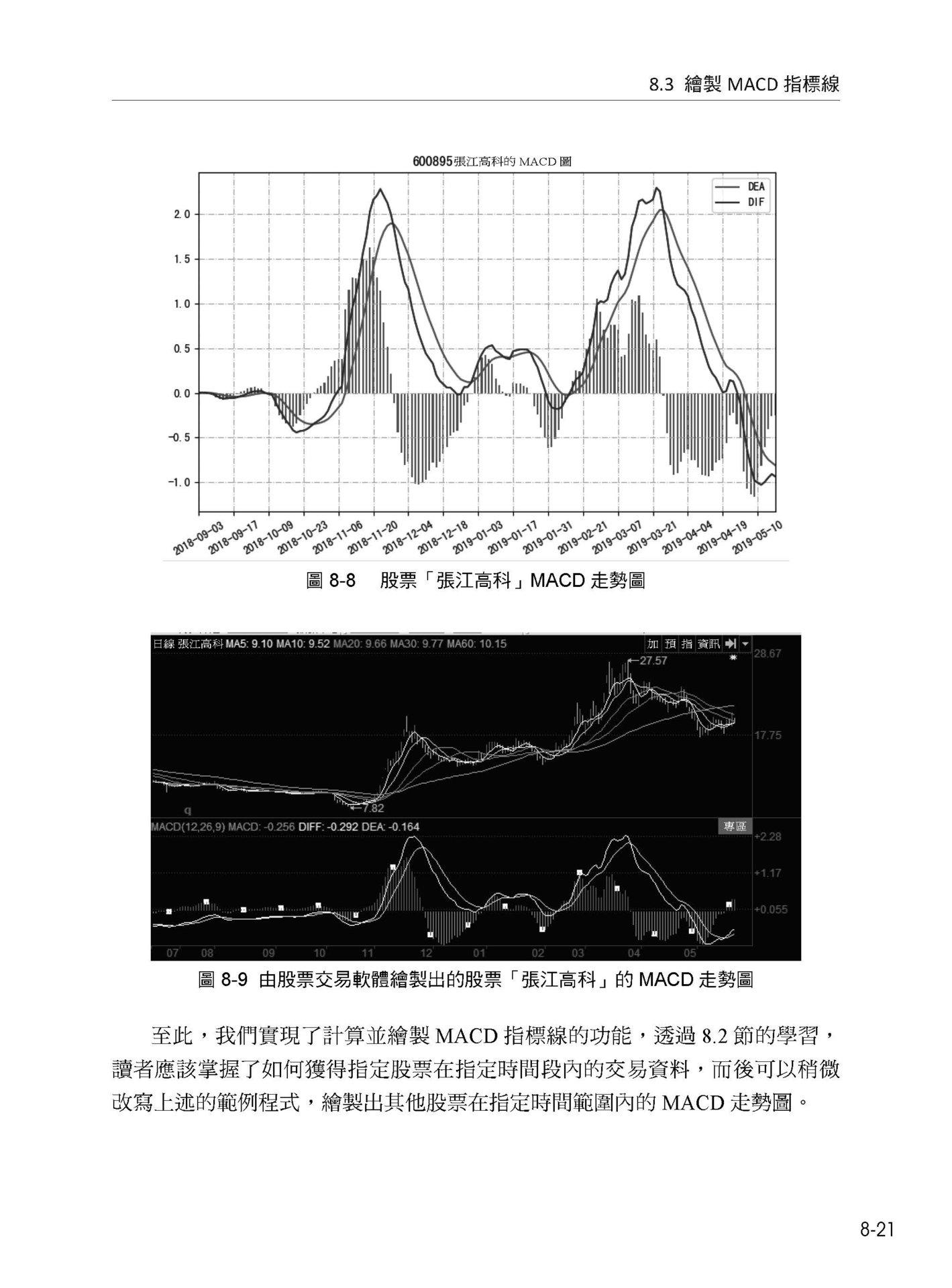 股票發大財:用 Python 預測玩轉股市高手精解-preview-16