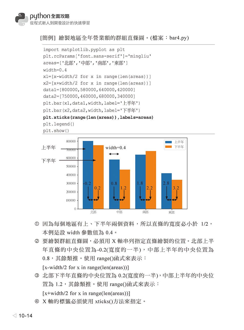 Python 全面攻略:從程式新人到開發設計的快速學習-preview-13