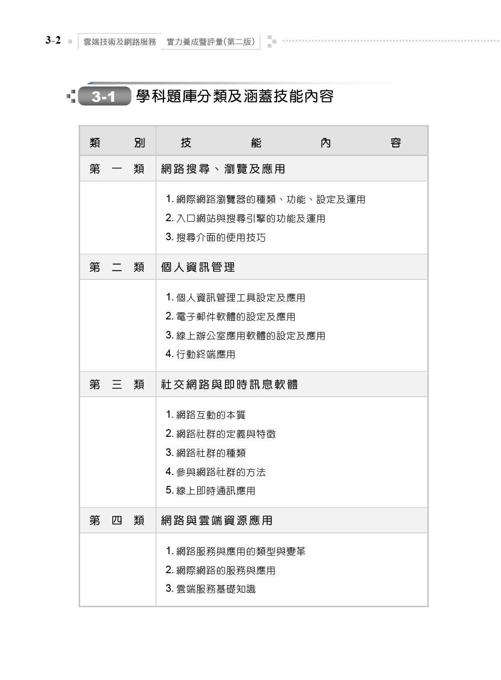 TQC 雲端技術及網路服務實力養成暨評量, 2/e-preview-2