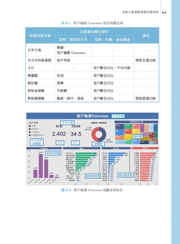 Power BI 金融大數據分析應用 -- 貼近產業實務,掌握決策效率-preview-9