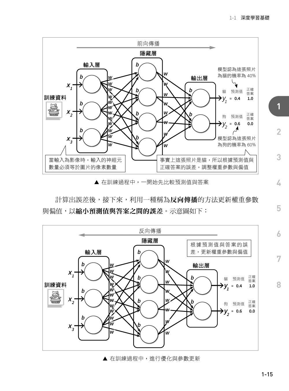 強化式學習:打造最強 AlphaZero 通用演算法-preview-1