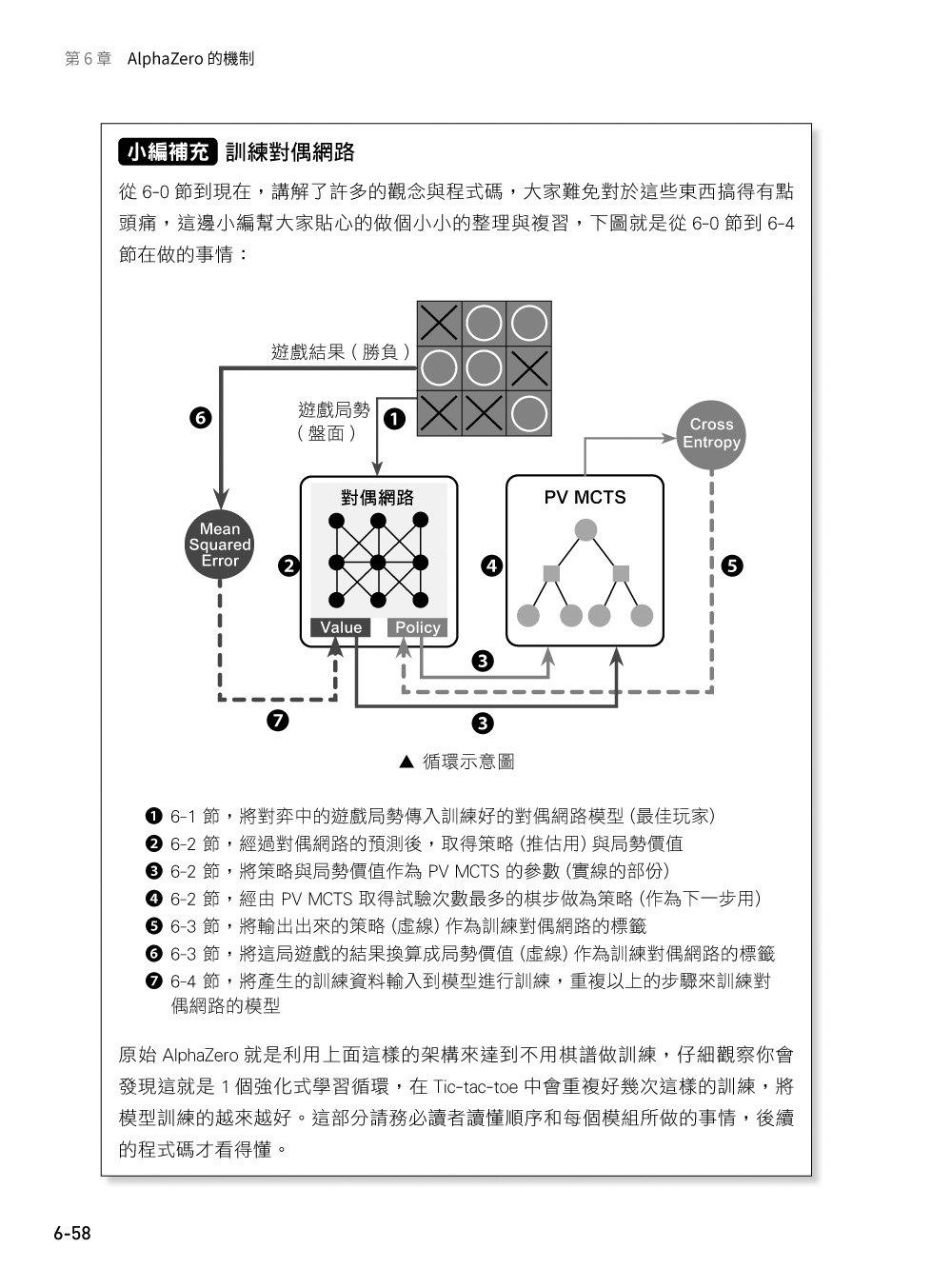 強化式學習:打造最強 AlphaZero 通用演算法-preview-2