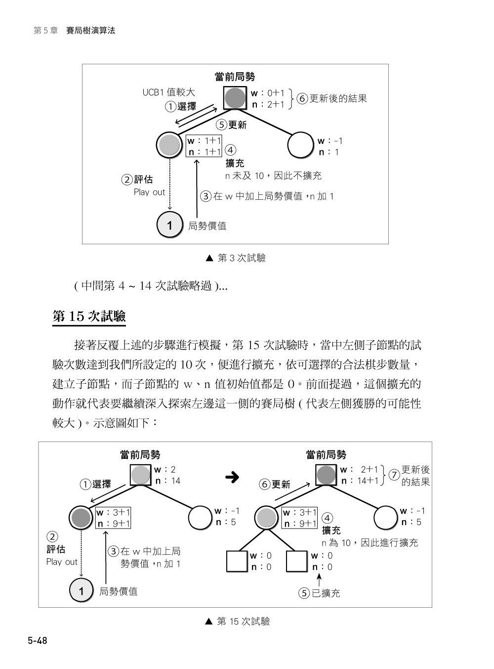 強化式學習:打造最強 AlphaZero 通用演算法-preview-5