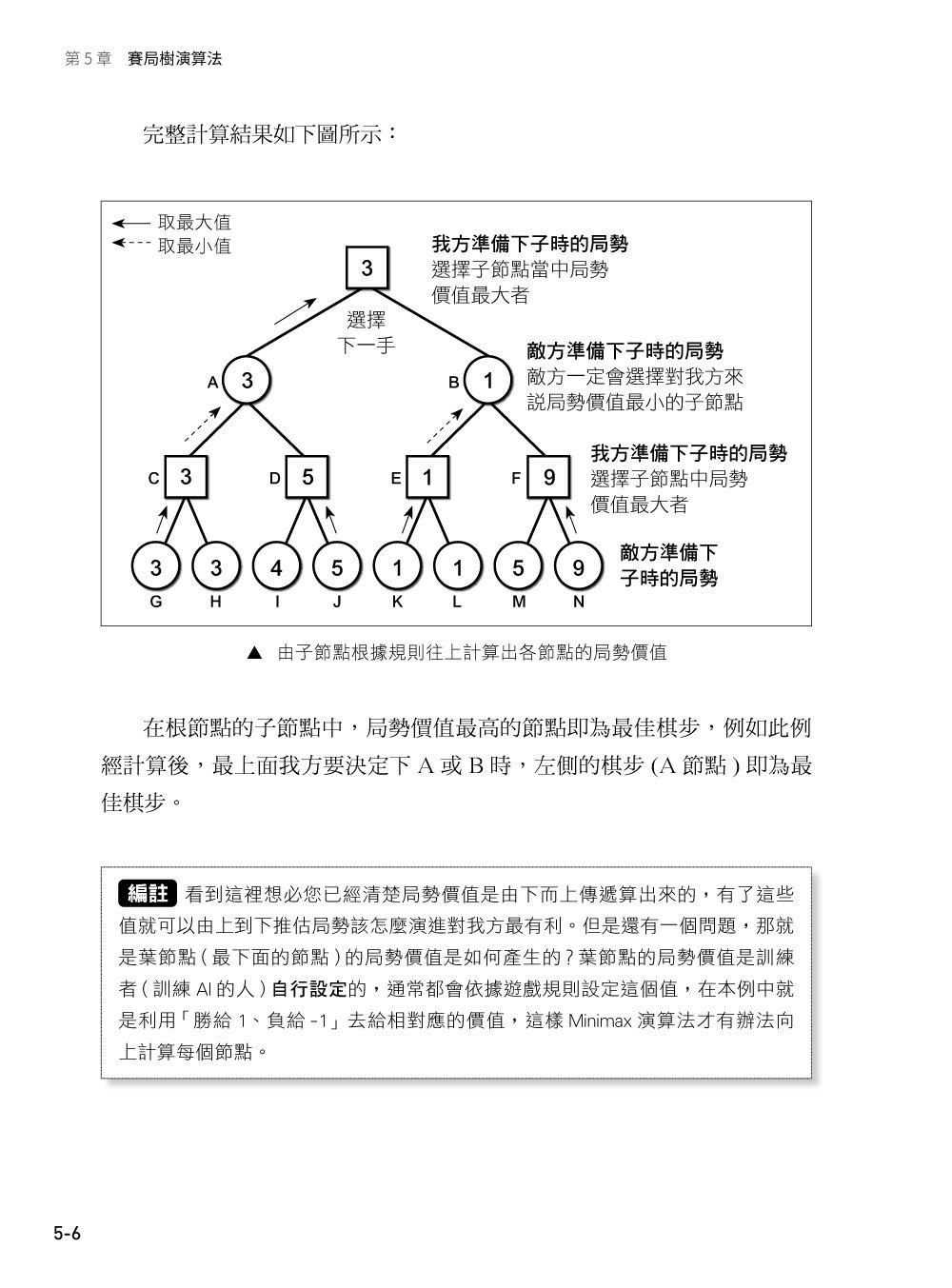 強化式學習:打造最強 AlphaZero 通用演算法-preview-6