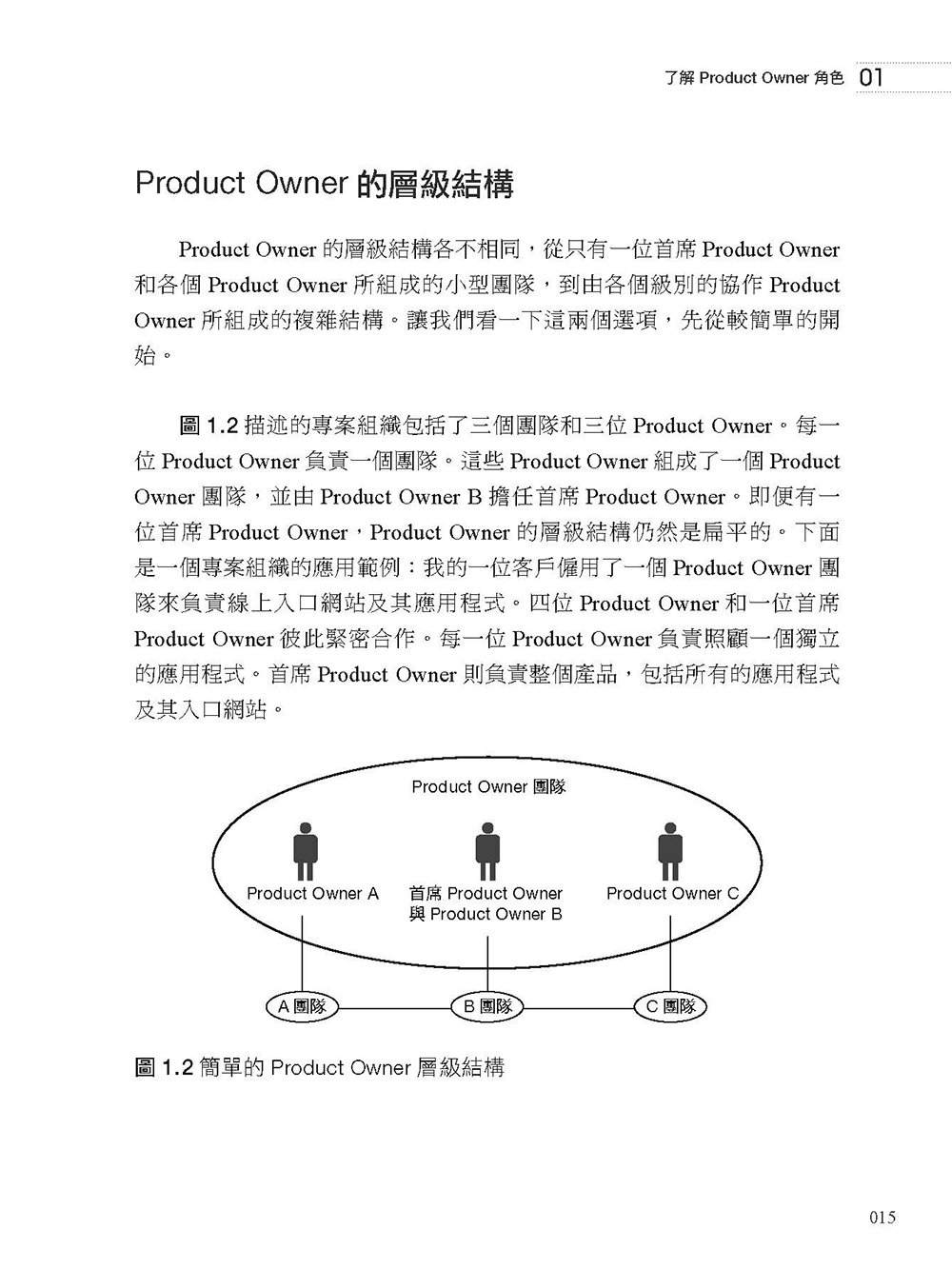 Scrum 敏捷產品管理:打造客戶喜愛的產品 (Agile Product Management with Scrum: Creating Products that Customers Love)-preview-15