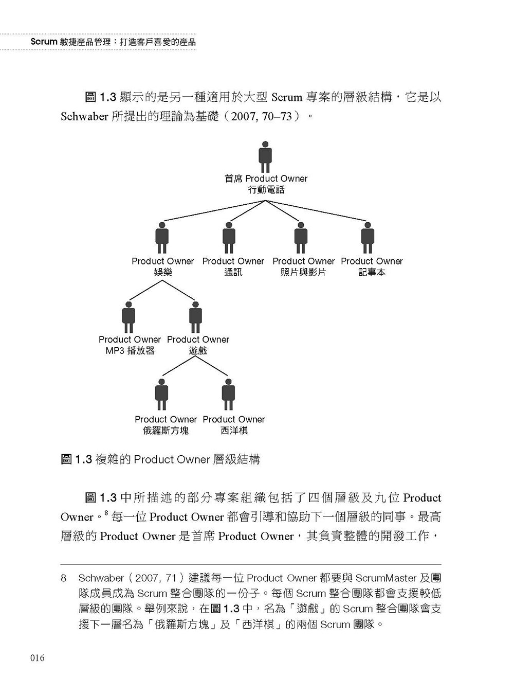 Scrum 敏捷產品管理:打造客戶喜愛的產品 (Agile Product Management with Scrum: Creating Products that Customers Love)-preview-16