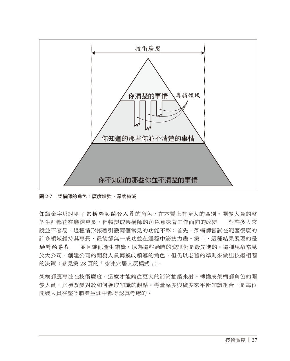 軟體架構原理|工程方法 (Fundamentals of Software Architecture: A Comprehensive Guide to Patterns, Characteristics, and Best Practices)-preview-9