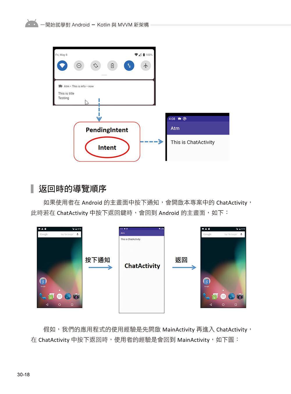 一開始就學對 Android-Kotlin 與 MVVM 新架構-preview-27