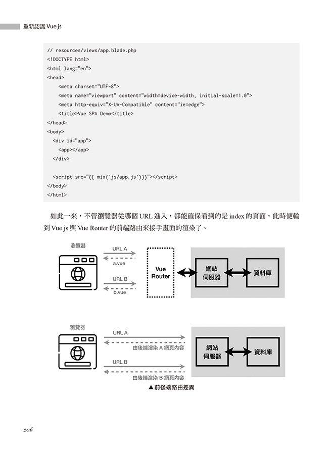 重新認識 Vue.js:008天絕對看不完的 Vue.js 3 指南-preview-10