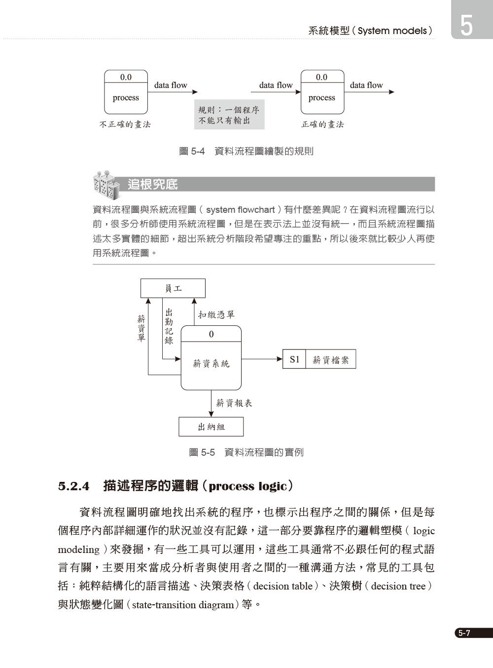 軟體工程理論與實務應用, 6/e-preview-7