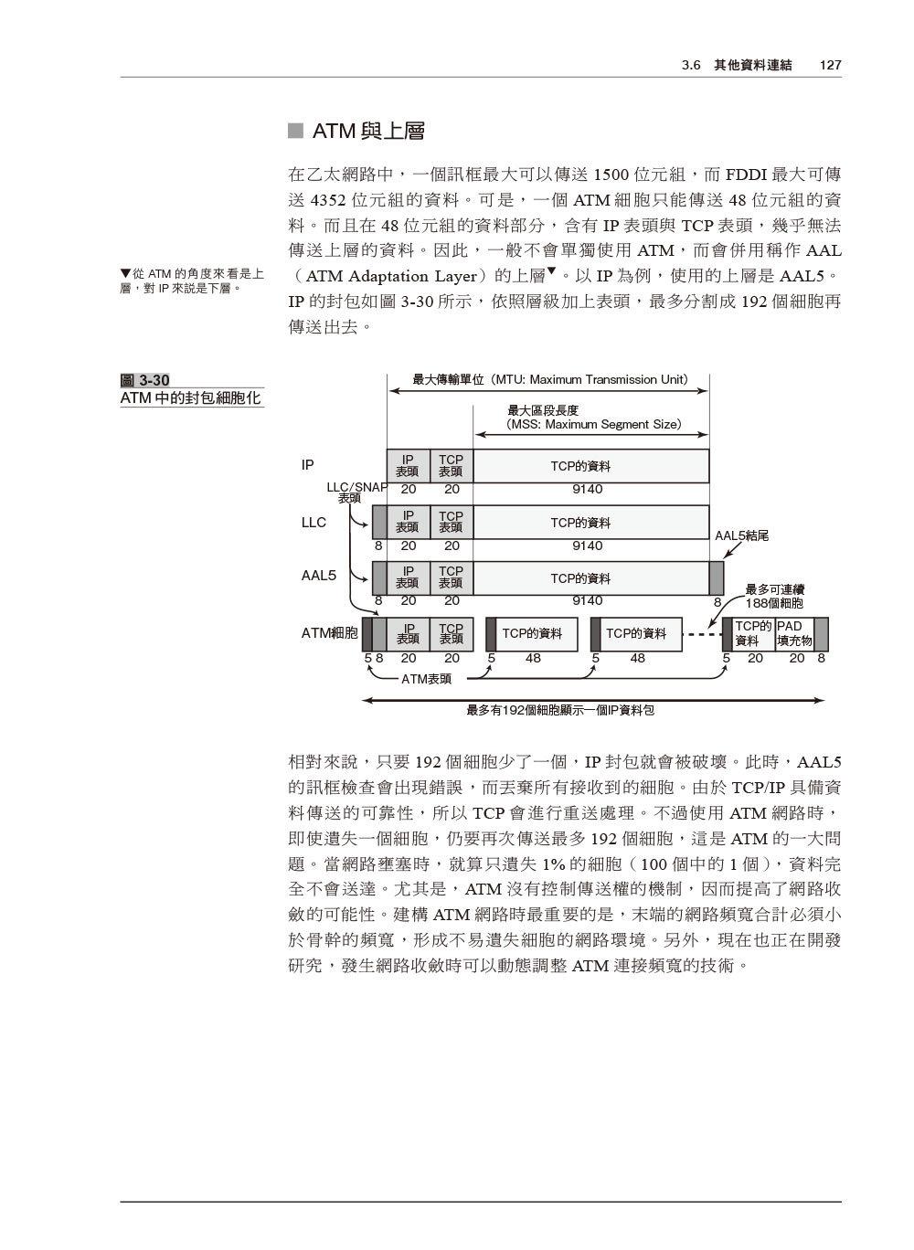 圖解 TCP/IP 網路通訊協定 (涵蓋IPv6)(2021修訂版)-preview-9