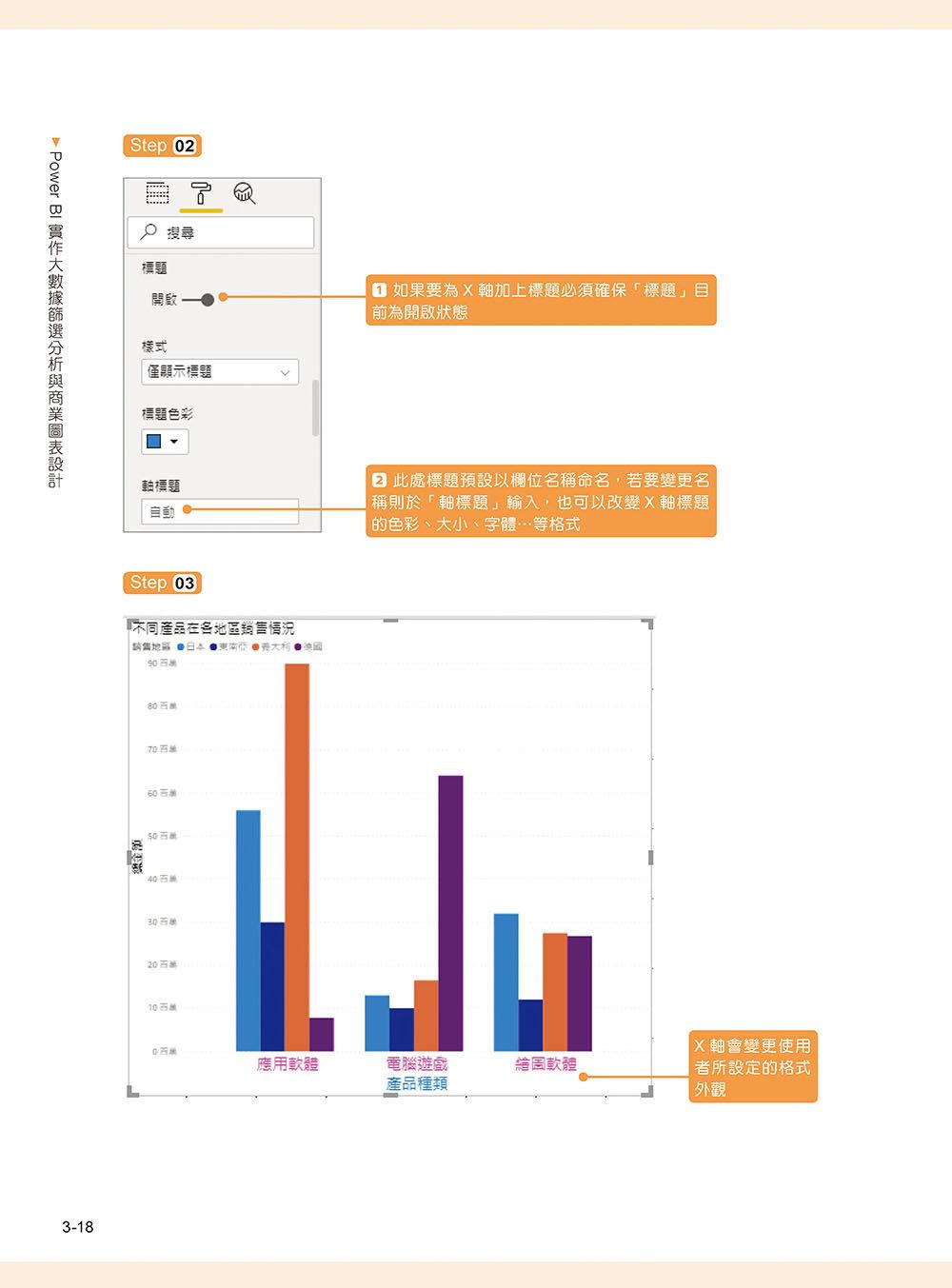 Power BI 實作大數據篩選分析與商業圖表設計-preview-3