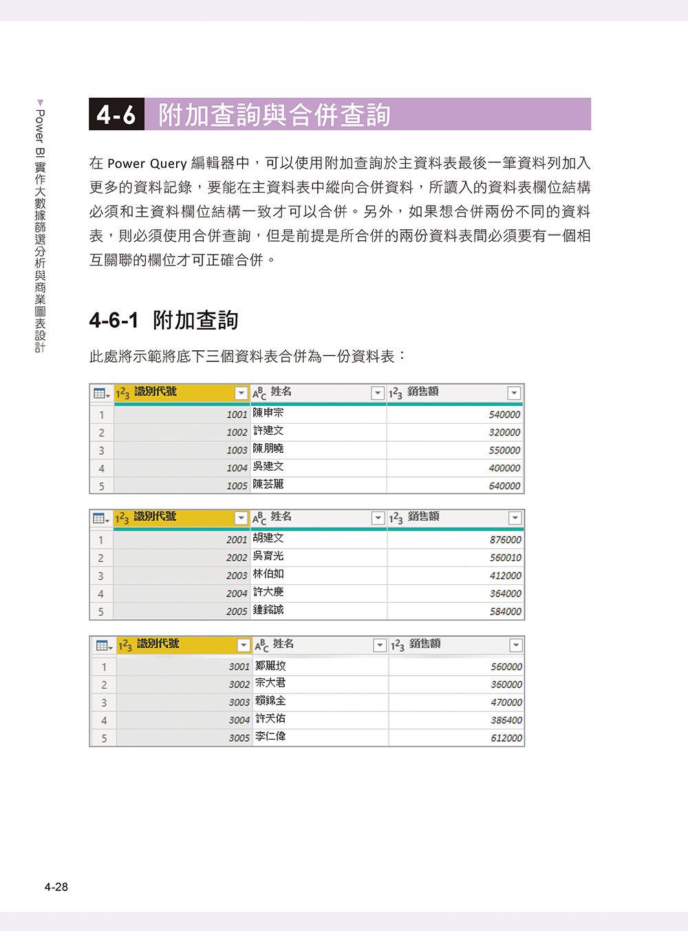 Power BI 實作大數據篩選分析與商業圖表設計-preview-5