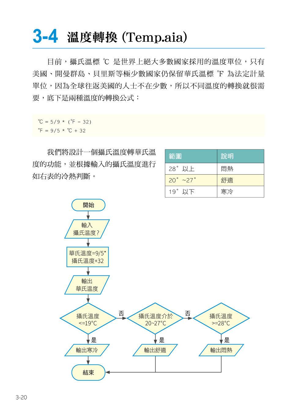 App Inventor 2 互動範例教本, 4/e-preview-1