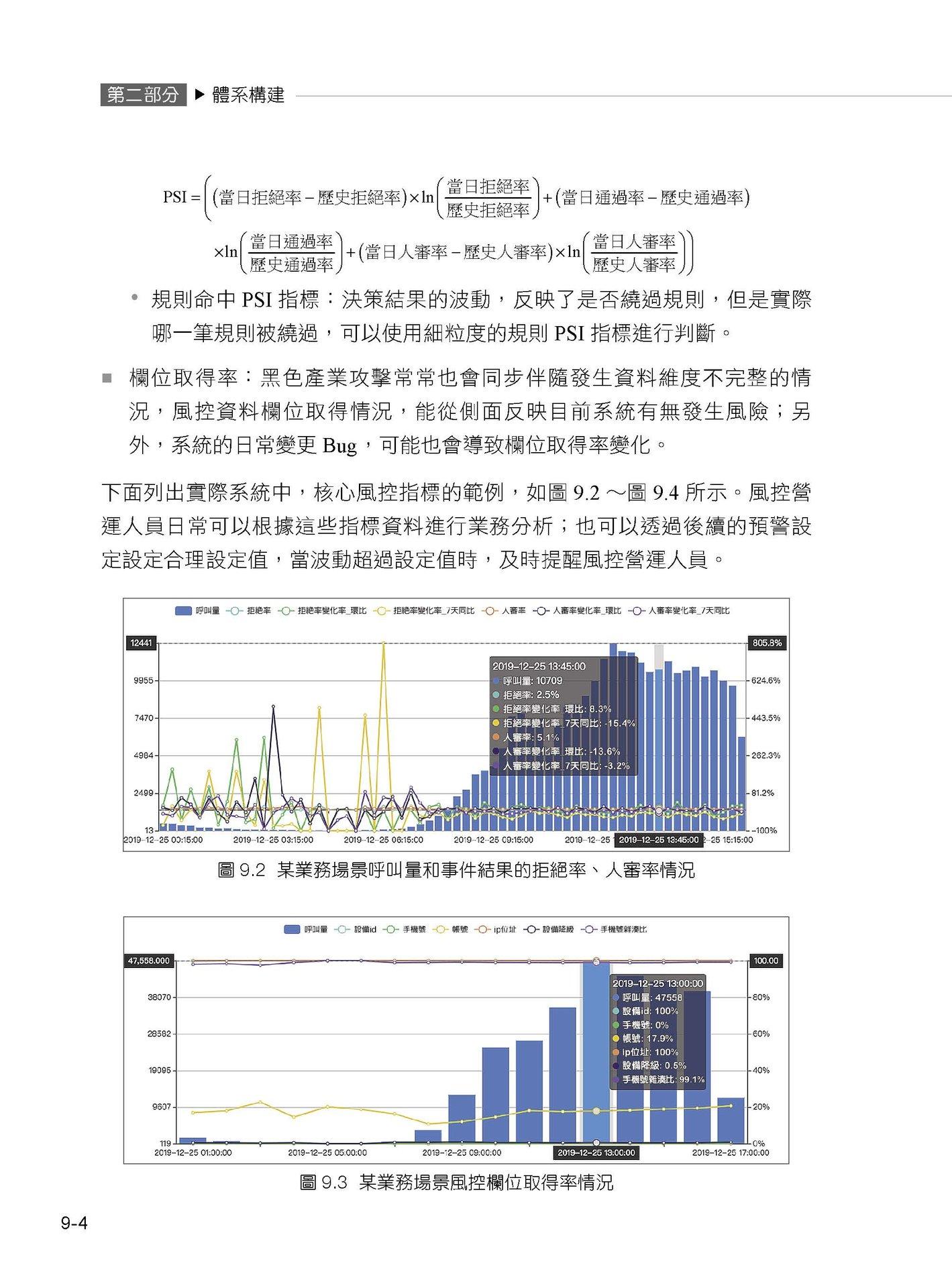 黑色產業鏈:網路詐騙技術首度現場公開及防範-preview-4