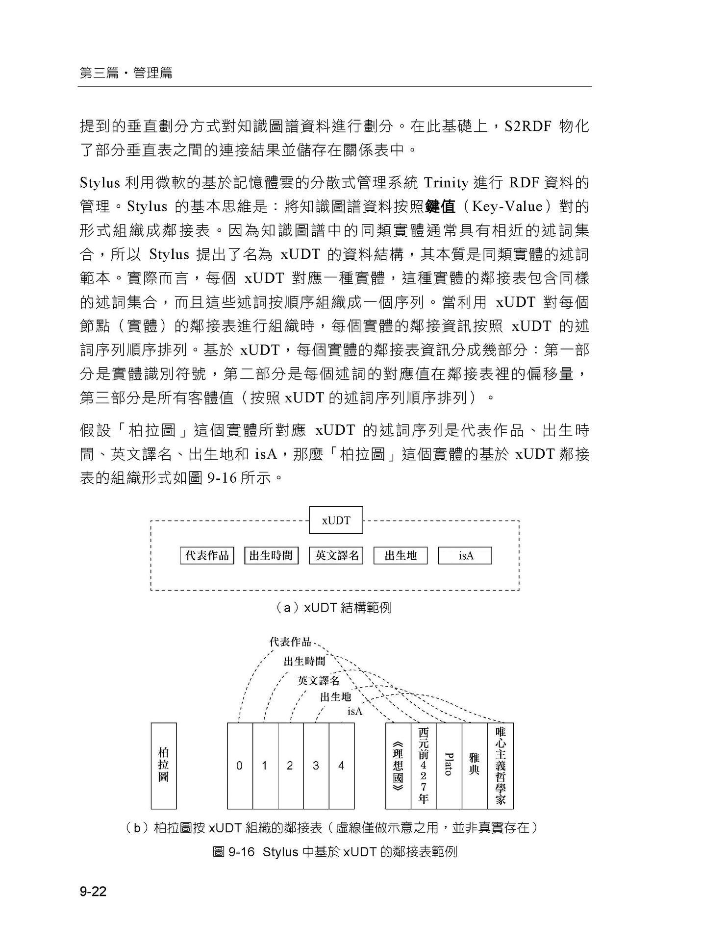最新AI技術:知識圖譜集技術概念大成-preview-12