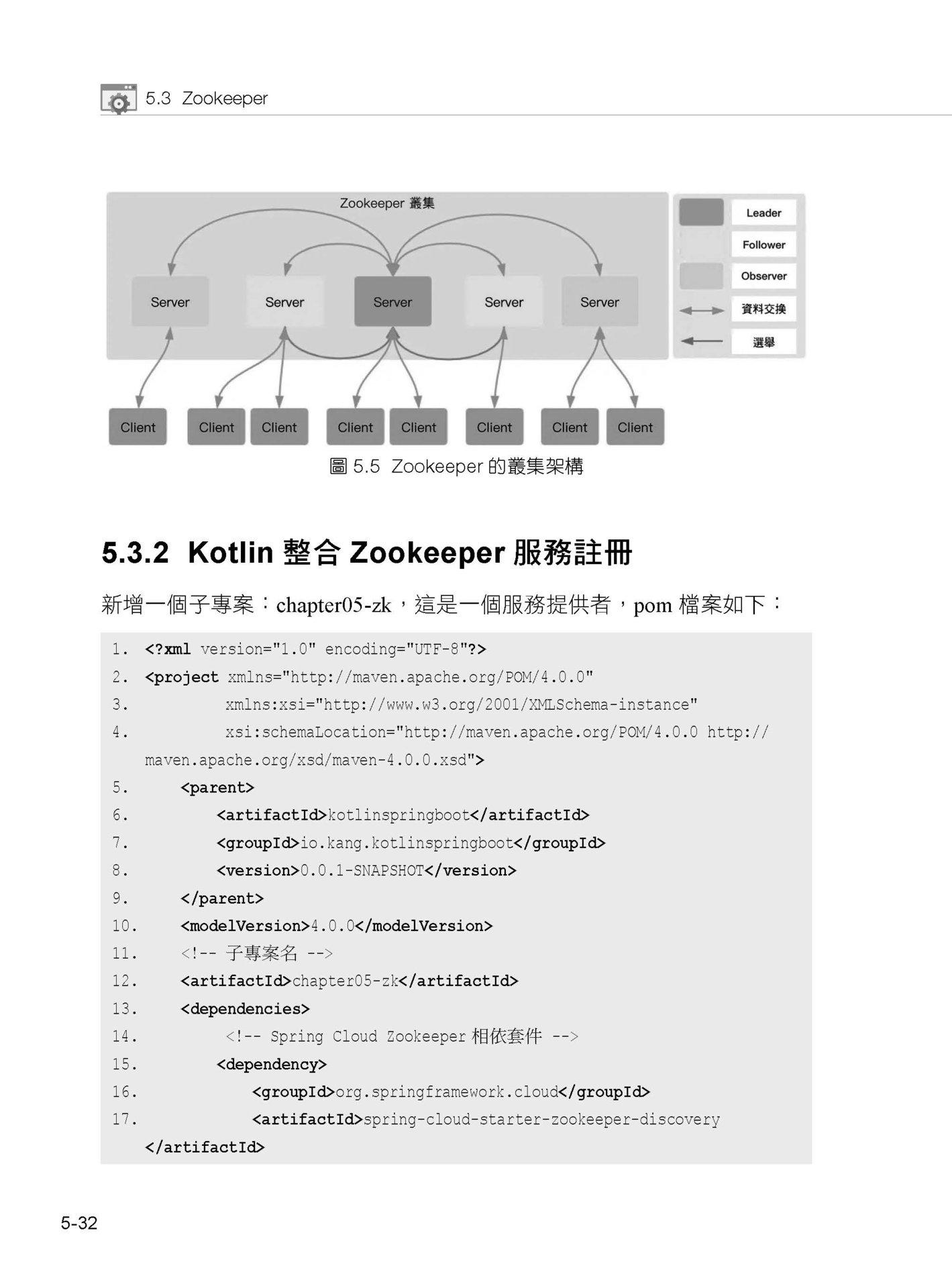 Spring Boot 微服務跨語言:最強 Kotlin 後端開發終極範例-preview-4