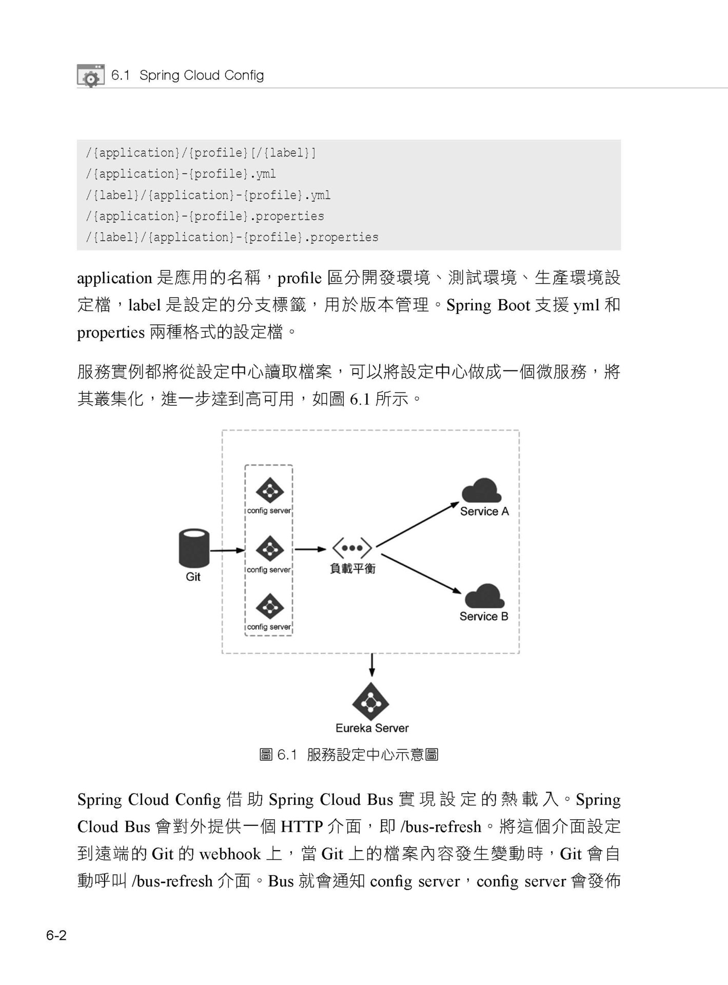 Spring Boot 微服務跨語言:最強 Kotlin 後端開發終極範例-preview-5