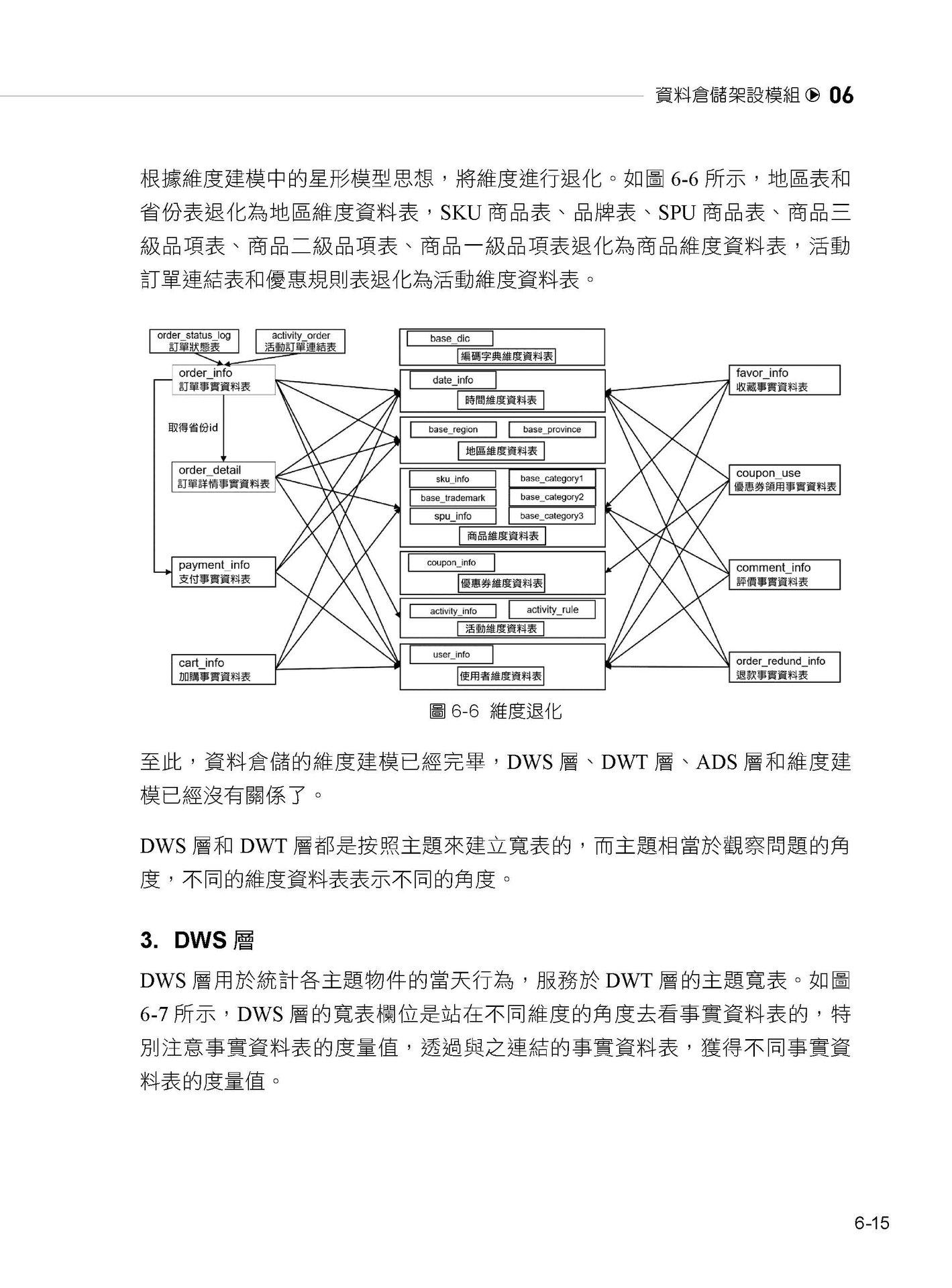 大數據精析:PB級資料倉儲企業實戰-preview-5