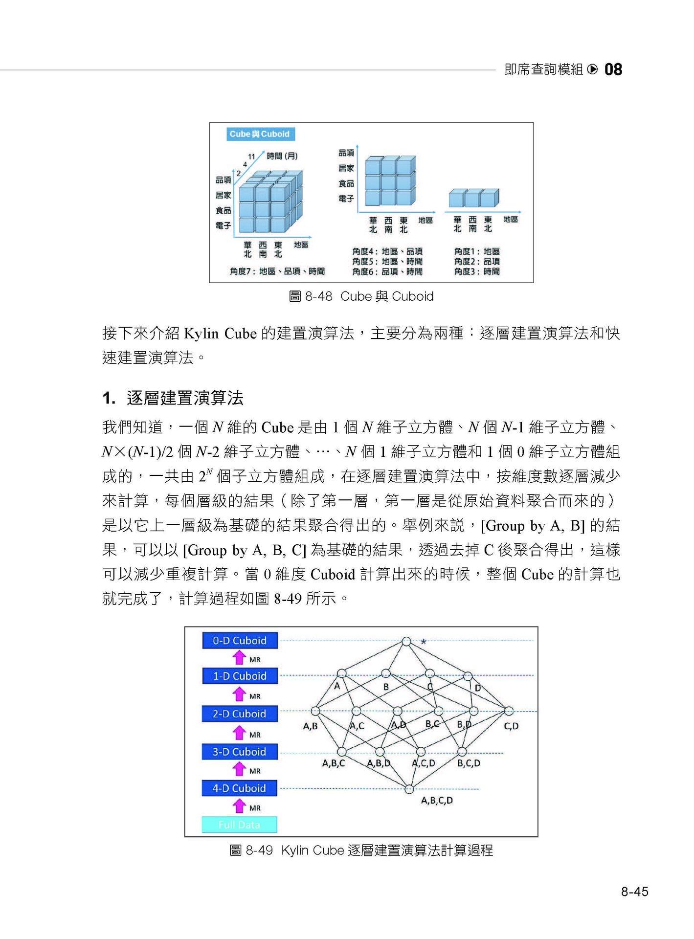 大數據精析:PB級資料倉儲企業實戰-preview-11