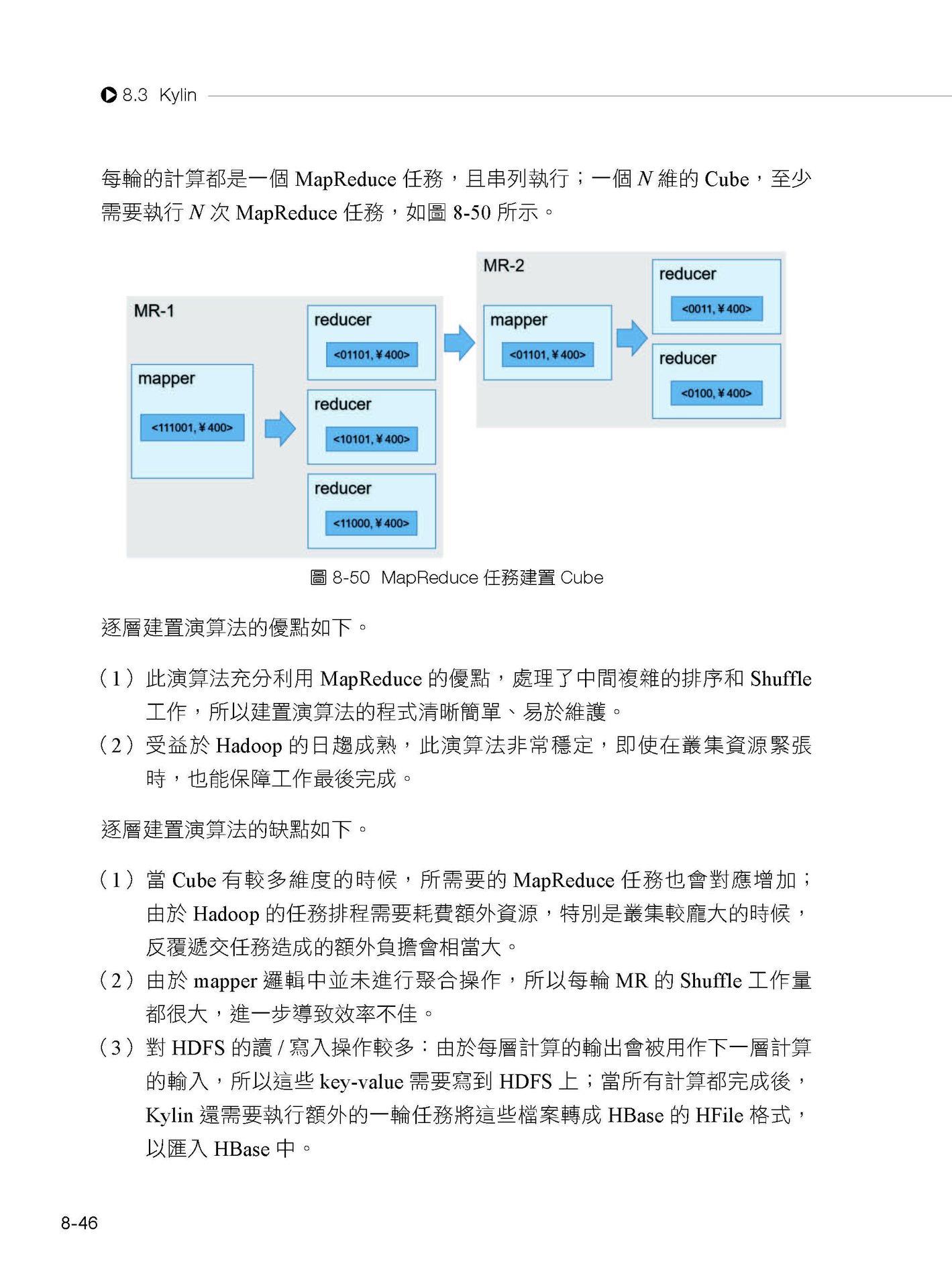 大數據精析:PB級資料倉儲企業實戰-preview-12
