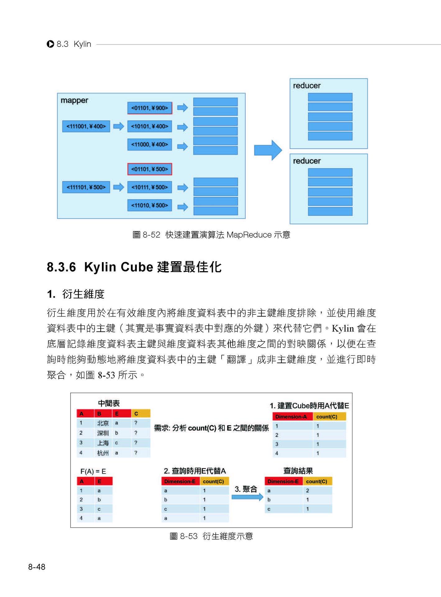 大數據精析:PB級資料倉儲企業實戰-preview-14