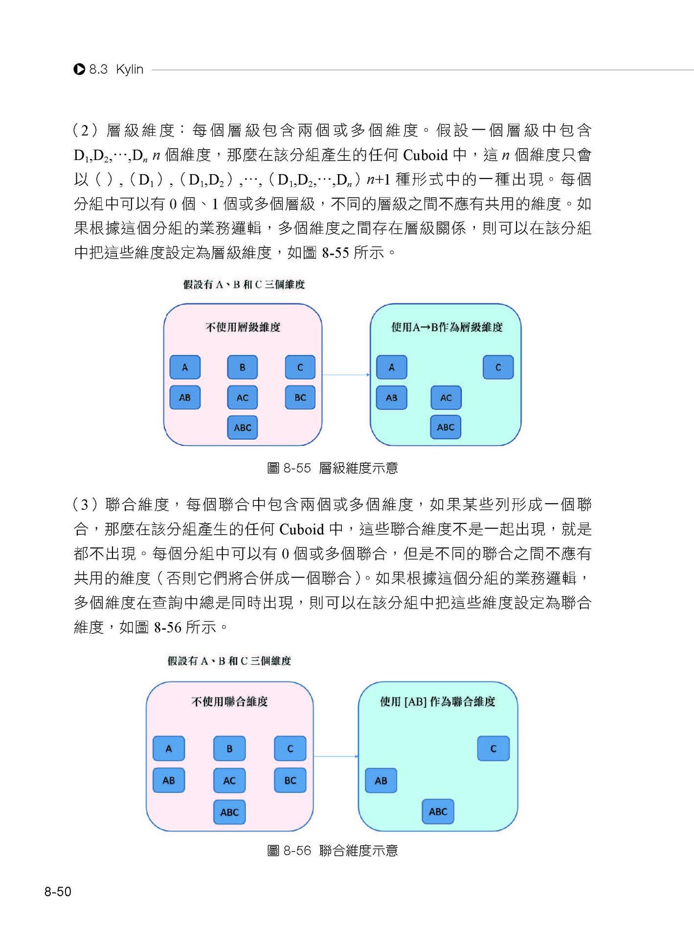 大數據精析:PB級資料倉儲企業實戰-preview-16