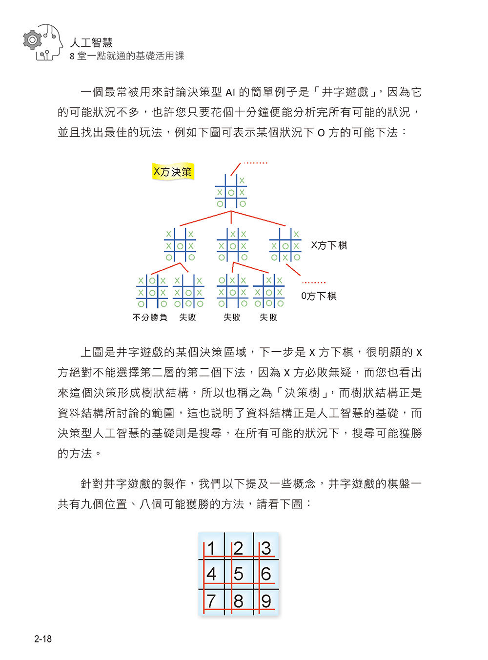 人工智慧:8堂一點就通的基礎活用課-preview-6