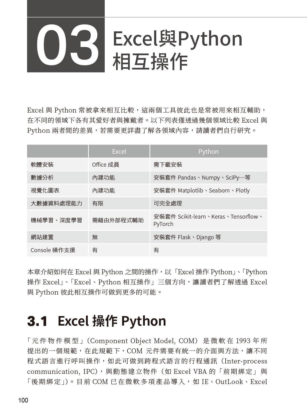 Python x Excel VBA x JavaScript|網路爬蟲 x 實戰演練-preview-4