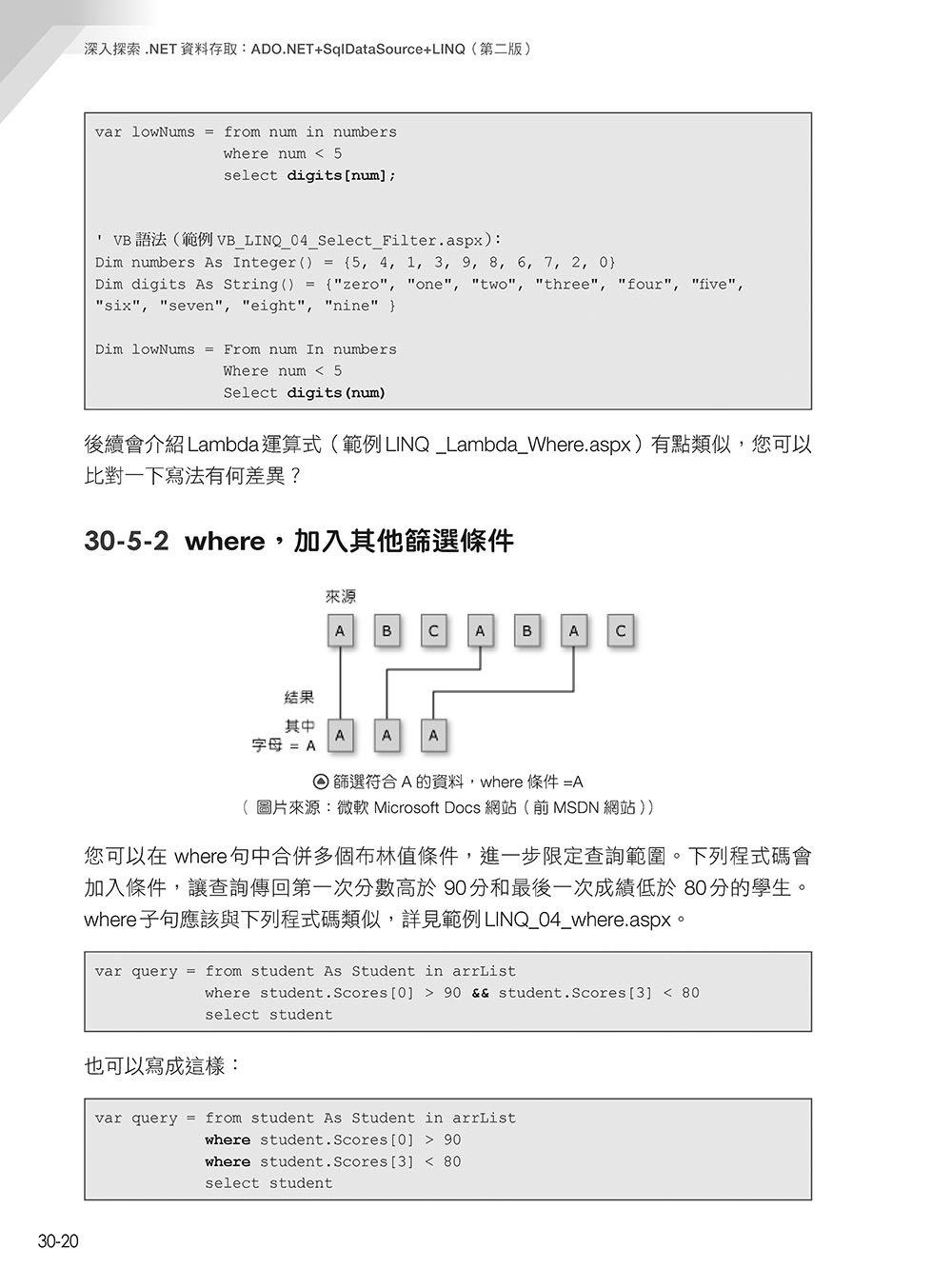 深入探索 .NET 資料存取:ADO.NET + SqlDataSource + LINQ(第二版)-preview-17