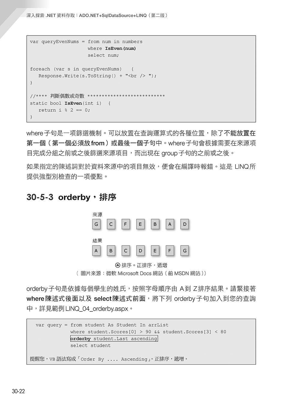 深入探索 .NET 資料存取:ADO.NET + SqlDataSource + LINQ(第二版)-preview-19