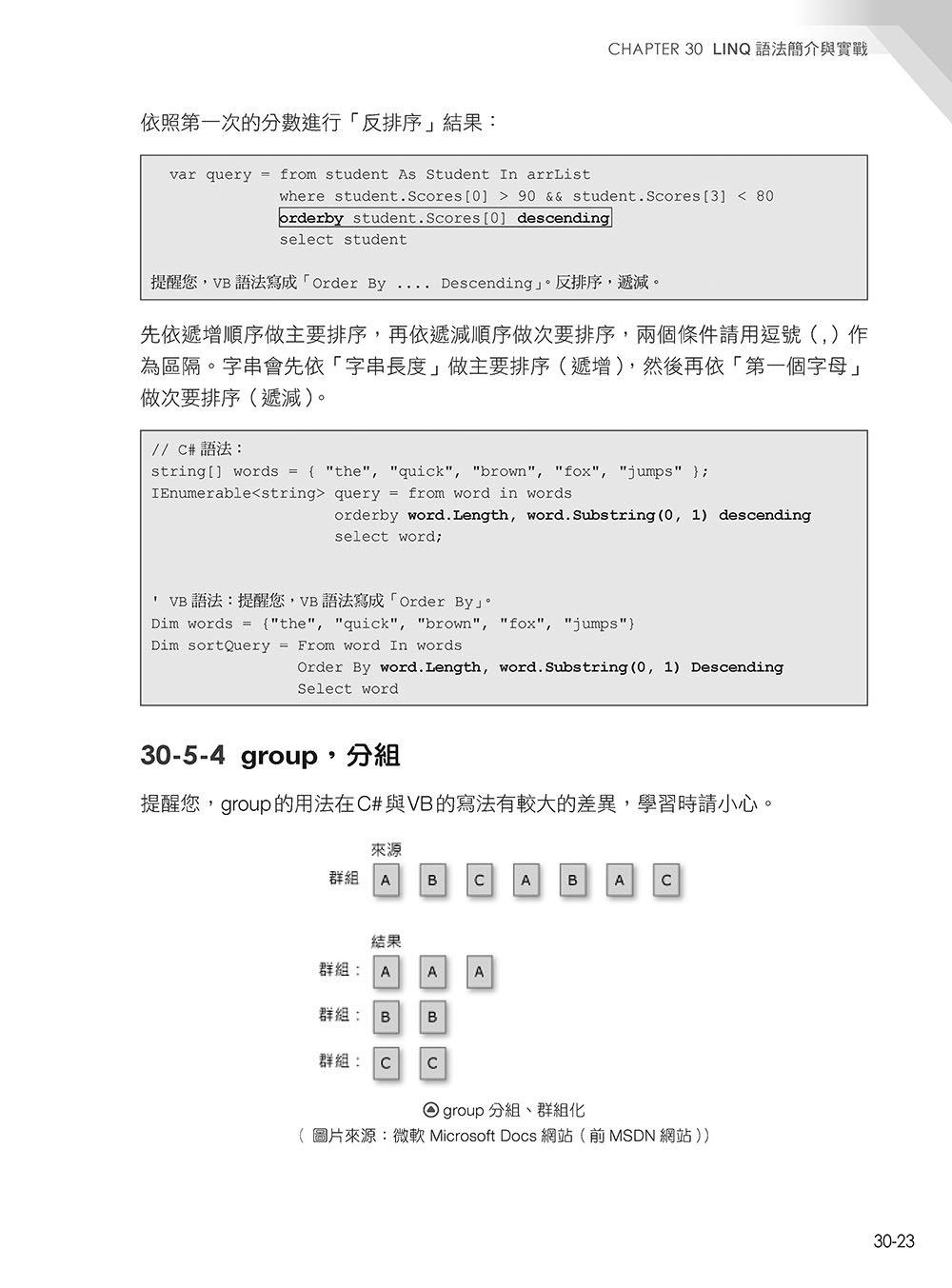 深入探索 .NET 資料存取:ADO.NET + SqlDataSource + LINQ(第二版)-preview-20