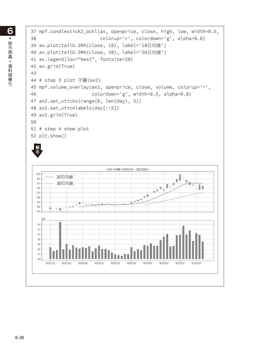 Python 技術者們 -- 實踐!帶你一步一腳印由初學到精通, 2/e-preview-2