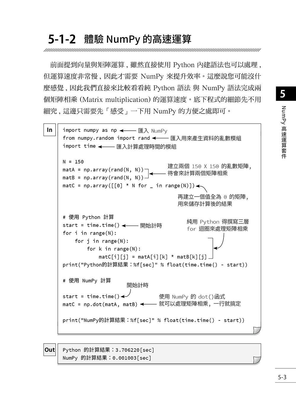 必學!Python 資料科學‧機器學習最強套件 - NumPy、Pandas、Matplotlib、OpenCV、scikit-learn、tf.Keras-preview-1