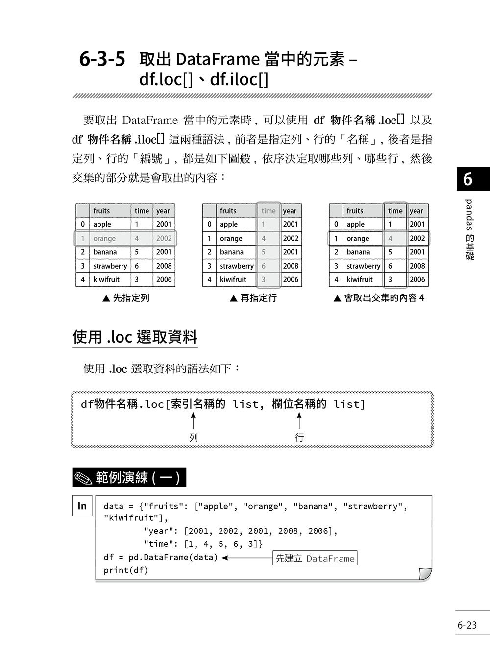 必學!Python 資料科學‧機器學習最強套件 - NumPy、Pandas、Matplotlib、OpenCV、scikit-learn、tf.Keras-preview-3
