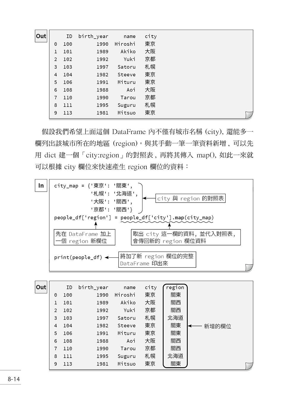 必學!Python 資料科學‧機器學習最強套件 - NumPy、Pandas、Matplotlib、OpenCV、scikit-learn、tf.Keras-preview-5