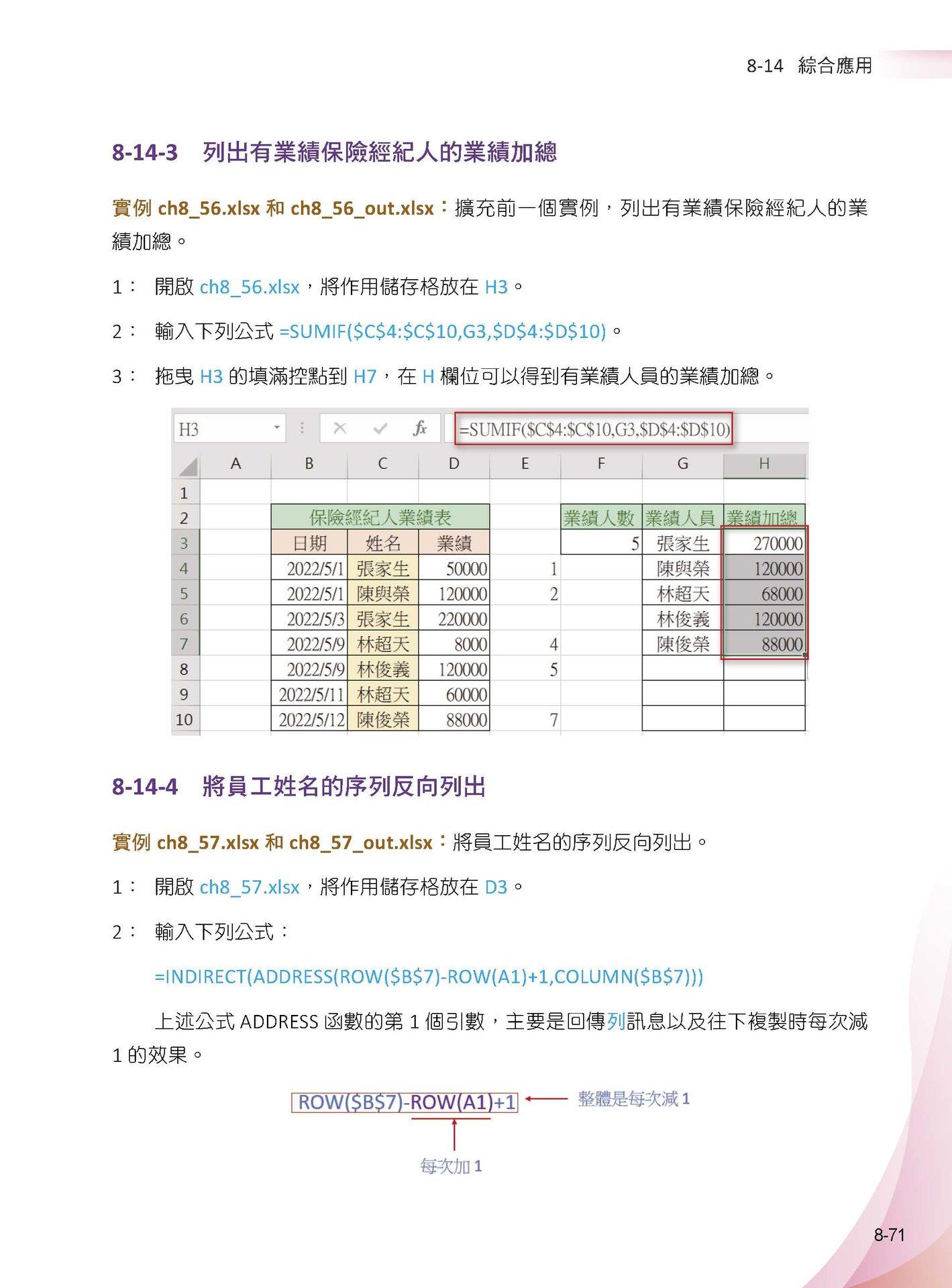 Excel 函數庫最完整職場商業應用王者歸來-preview-11